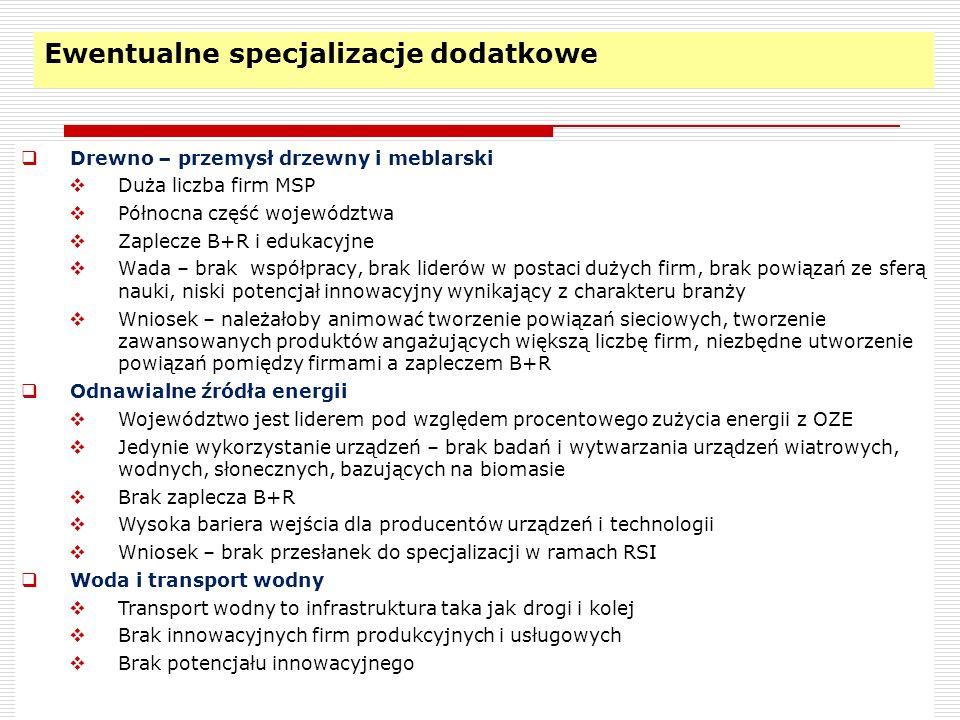 Ewentualne specjalizacje dodatkowe
