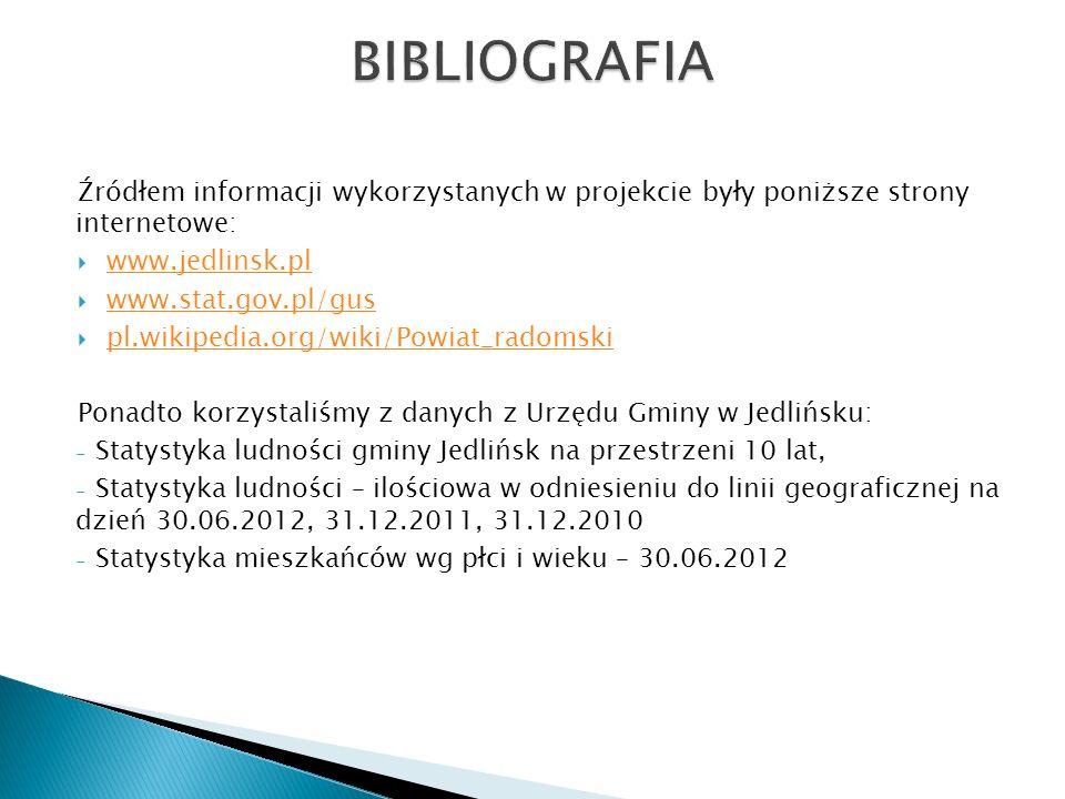 BIBLIOGRAFIAŹródłem informacji wykorzystanych w projekcie były poniższe strony internetowe: www.jedlinsk.pl.