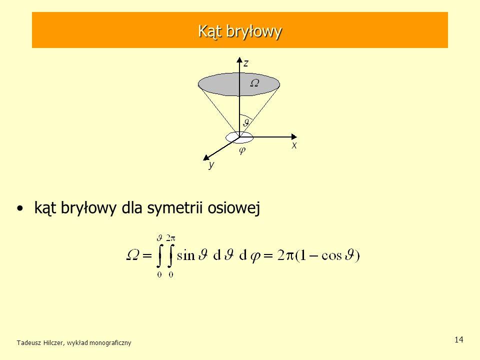 kąt bryłowy dla symetrii osiowej