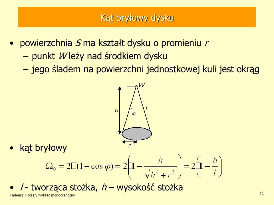 powierzchnia S ma kształt dysku o promieniu r