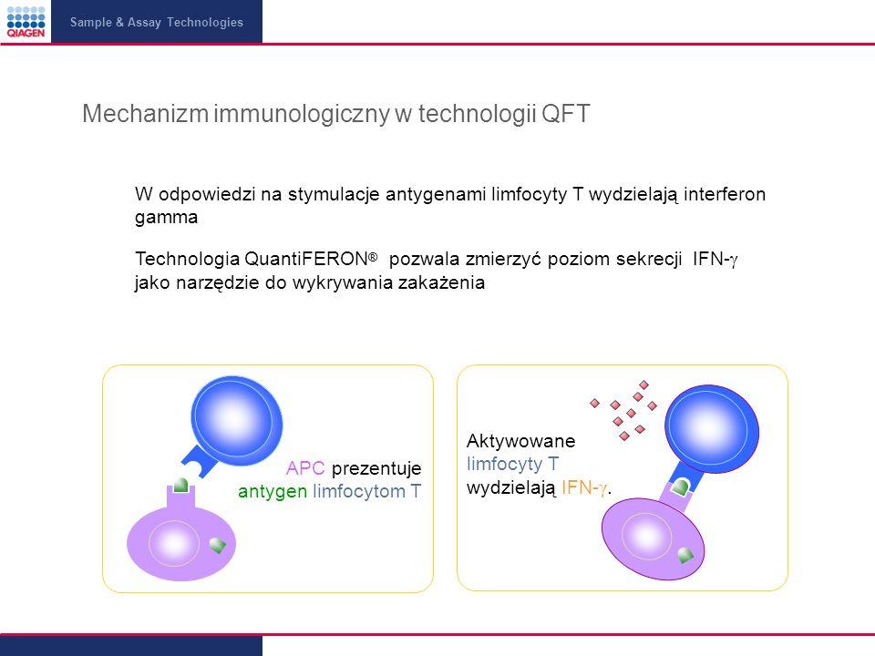 Mechanizm immunologiczny w technologii QFT