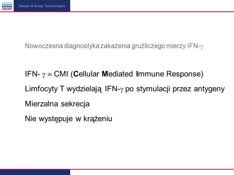 Nowoczesna diagnostyka zakażenia gruźliczego mierzy IFN-