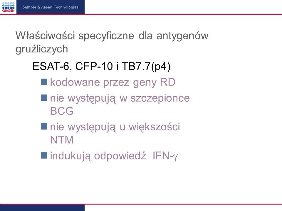 Właściwości specyficzne dla antygenów gruźliczych
