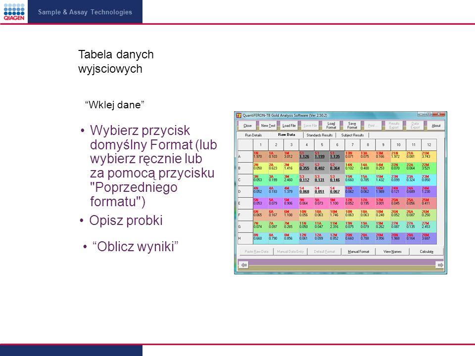Tabela danych wyjsciowych