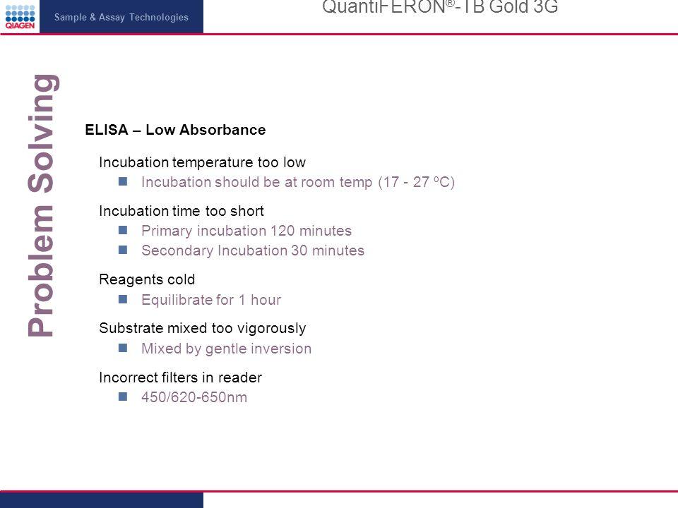 QuantiFERON®-TB Gold 3G