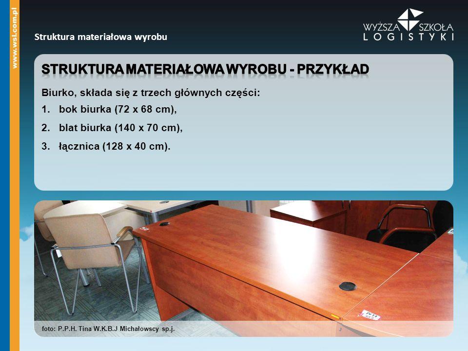Struktura materiałowa wyrobu - przykład