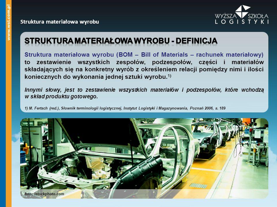 Struktura materiałowa wyrobu - Definicja