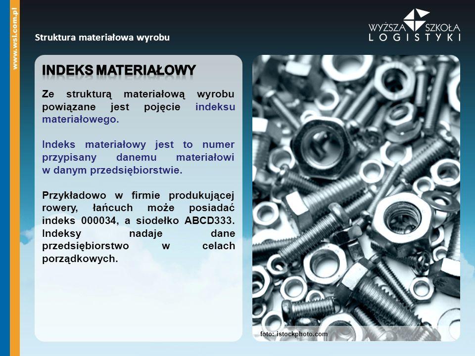 Indeks materiałowy Struktura materiałowa wyrobu