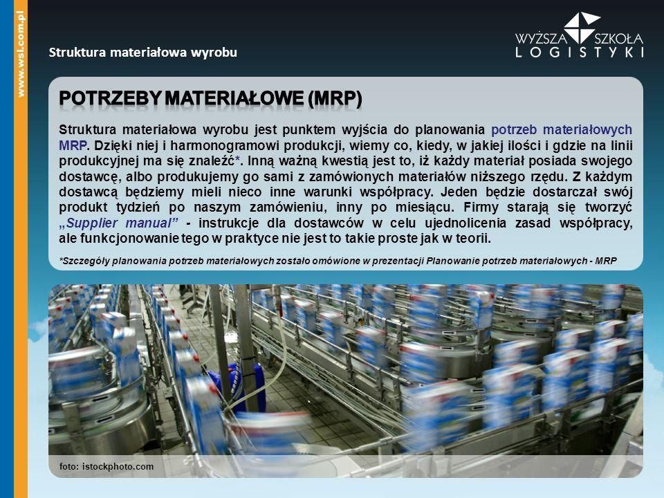 Potrzeby materiałowe (mrp)