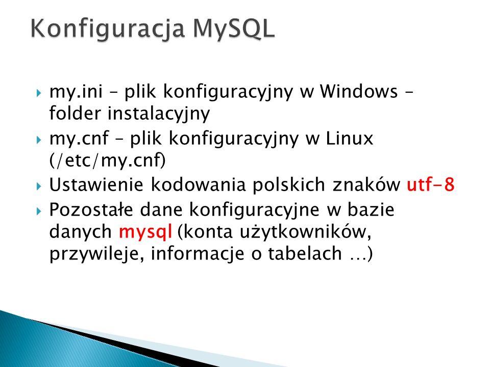 Konfiguracja MySQL my.ini – plik konfiguracyjny w Windows – folder instalacyjny. my.cnf – plik konfiguracyjny w Linux (/etc/my.cnf)