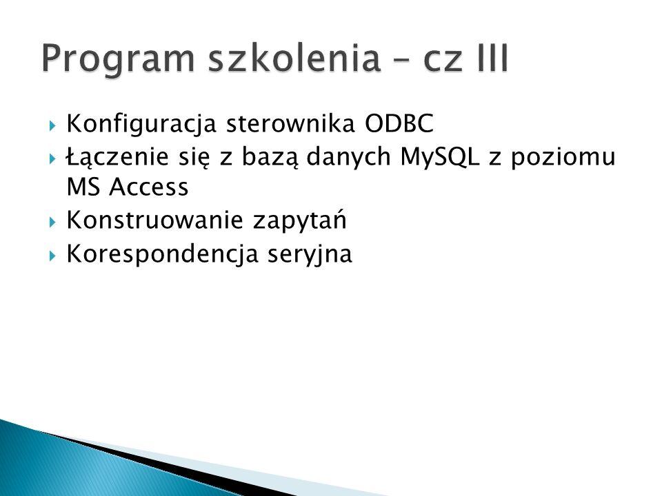 Program szkolenia – cz III