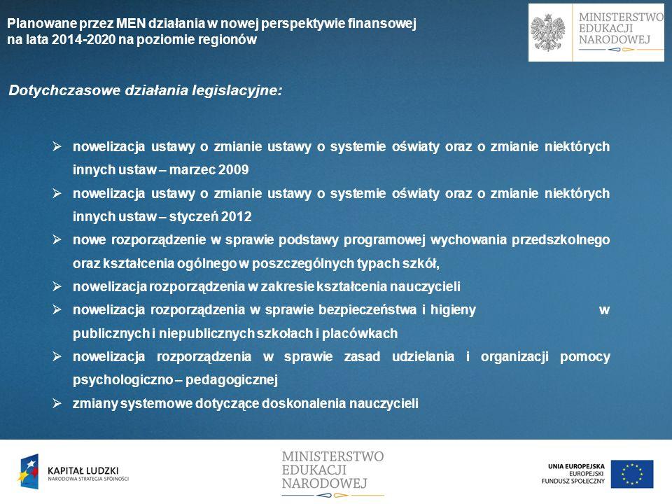 Dotychczasowe działania legislacyjne: