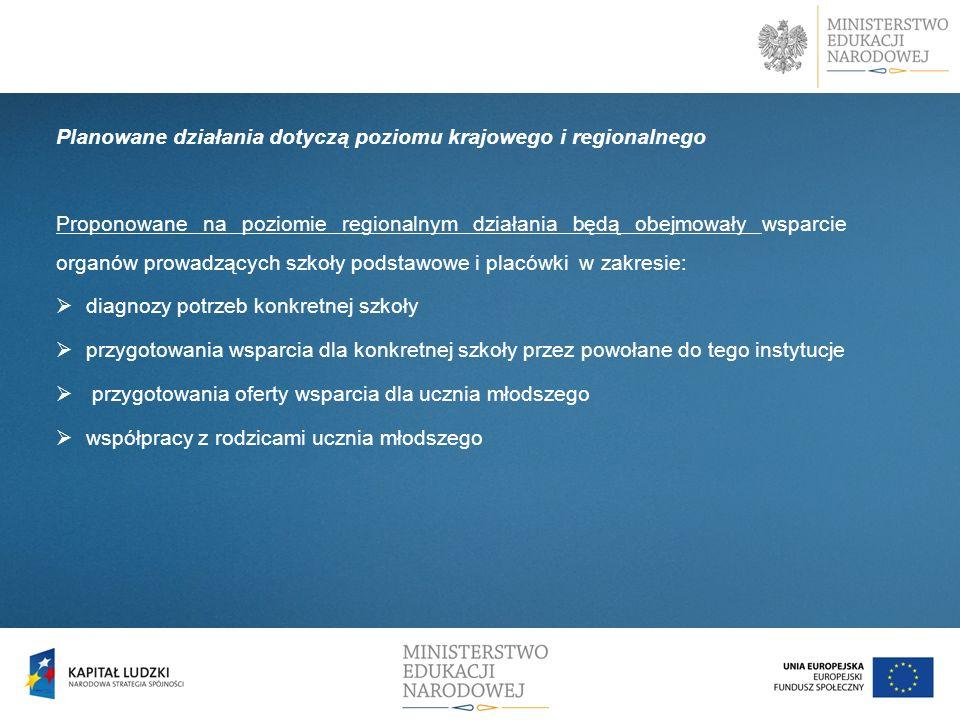 D Planowane działania dotyczą poziomu krajowego i regionalnego