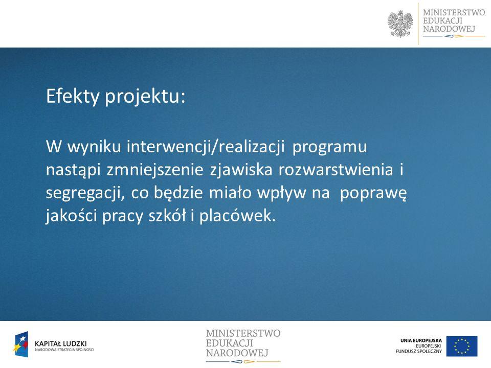 Efekty projektu: