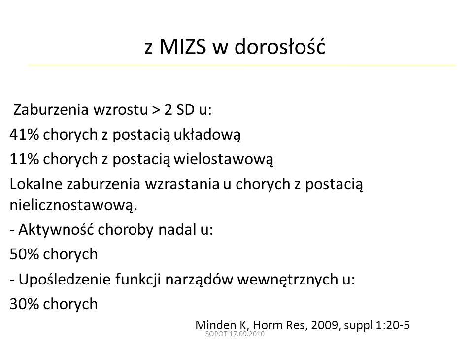 z MIZS w dorosłość Zaburzenia wzrostu > 2 SD u: