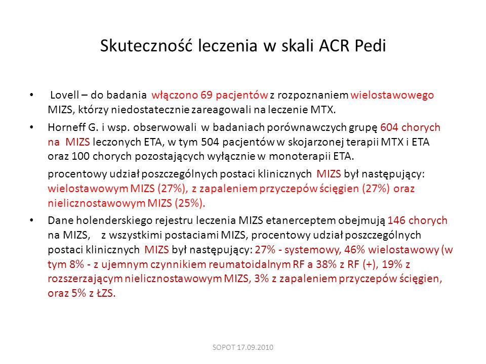 Skuteczność leczenia w skali ACR Pedi