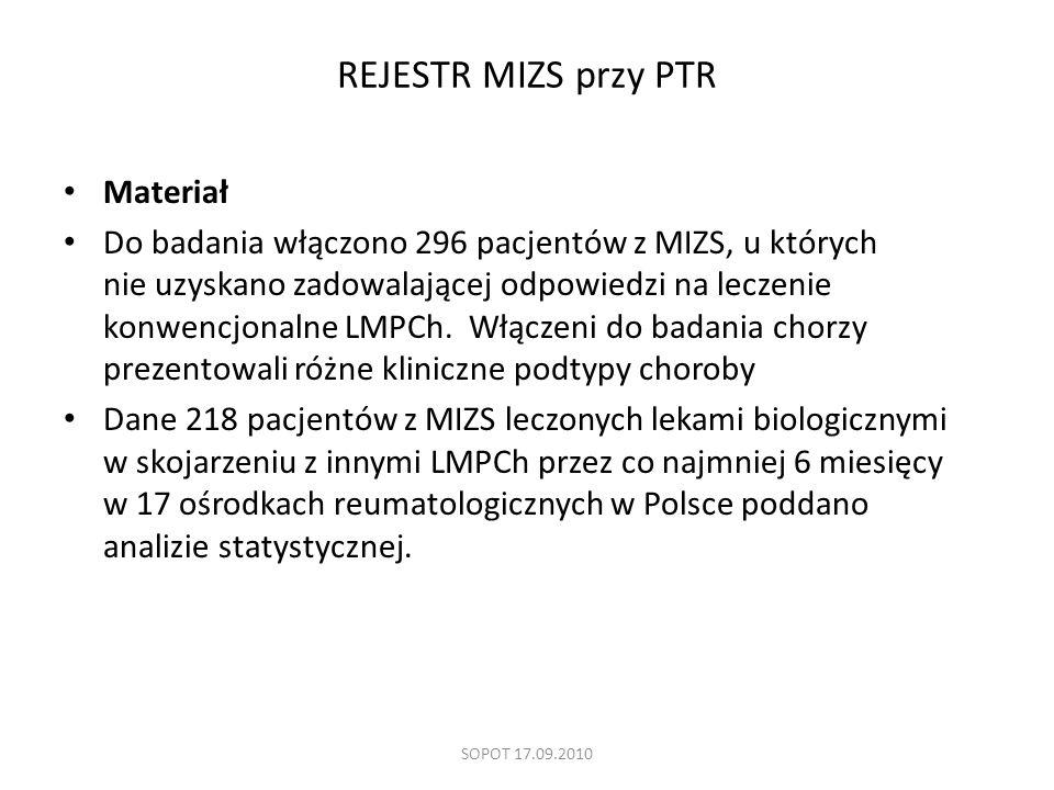 REJESTR MIZS przy PTR Materiał