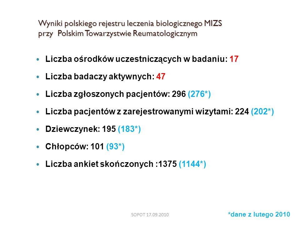 Liczba ośrodków uczestniczących w badaniu: 17