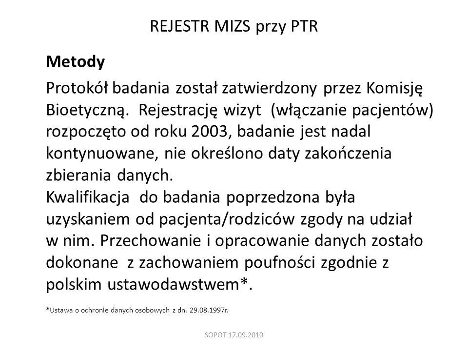 REJESTR MIZS przy PTR Metody
