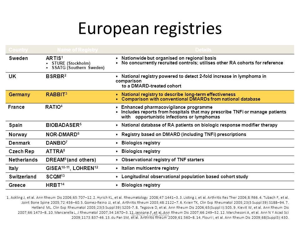 European registries Country Name of Registry Details Sweden ARTIS1 UK