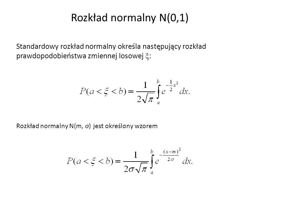 Rozkład normalny N(0,1) Standardowy rozkład normalny określa następujący rozkład prawdopodobieństwa zmiennej losowej x: