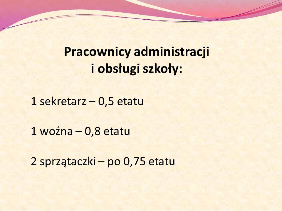 Pracownicy administracji