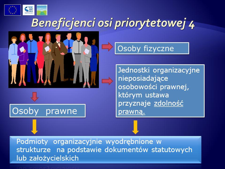 Beneficjenci osi priorytetowej 4