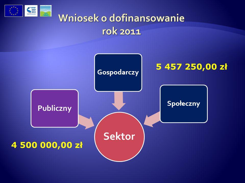 Wniosek o dofinansowanie rok 2011