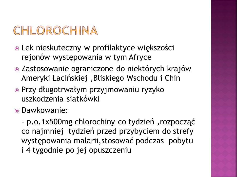 Chlorochina Lek nieskuteczny w profilaktyce większości rejonów występowania w tym Afryce.