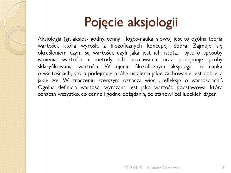 Pojęcie aksjologii