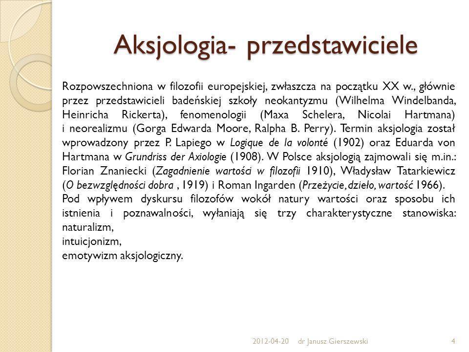 Aksjologia- przedstawiciele