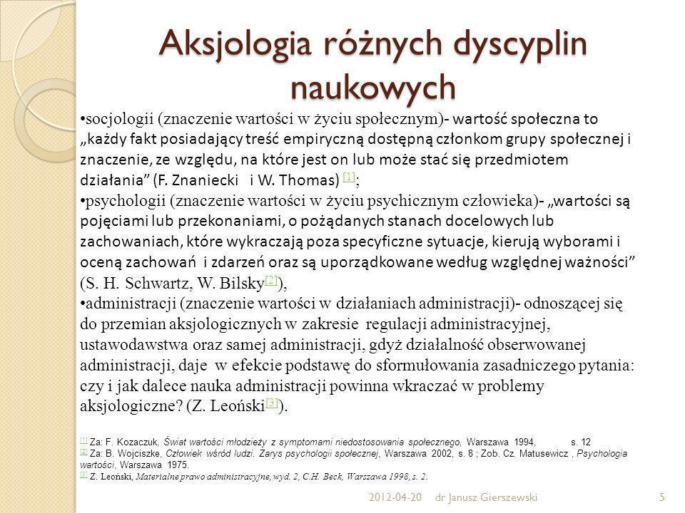 Aksjologia różnych dyscyplin naukowych