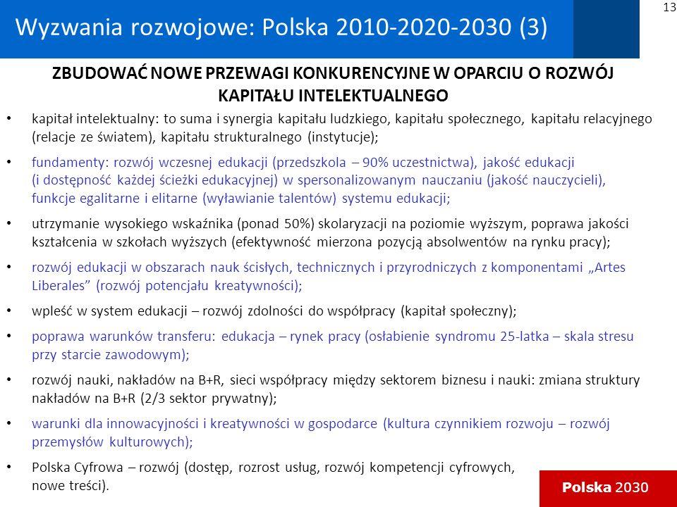 Wyzwania rozwojowe: Polska 2010-2020-2030 (3)