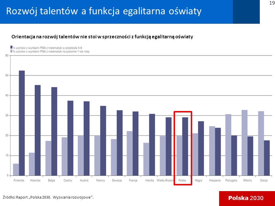 Rozwój talentów a funkcja egalitarna oświaty