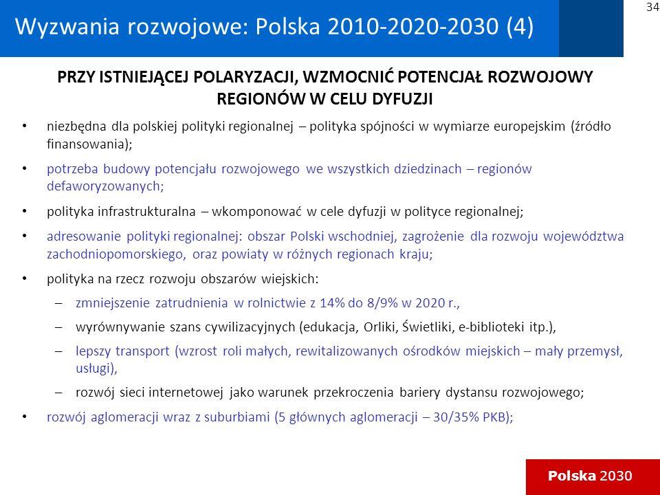 Wyzwania rozwojowe: Polska 2010-2020-2030 (4)