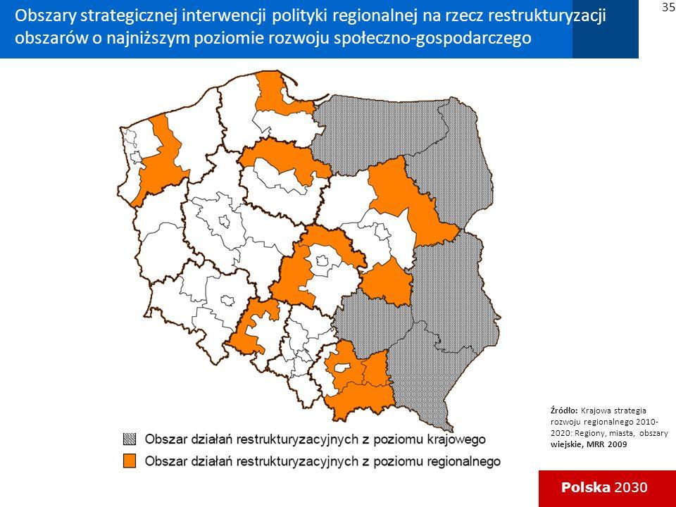 Obszary strategicznej interwencji polityki regionalnej na rzecz restrukturyzacji obszarów o najniższym poziomie rozwoju społeczno-gospodarczego