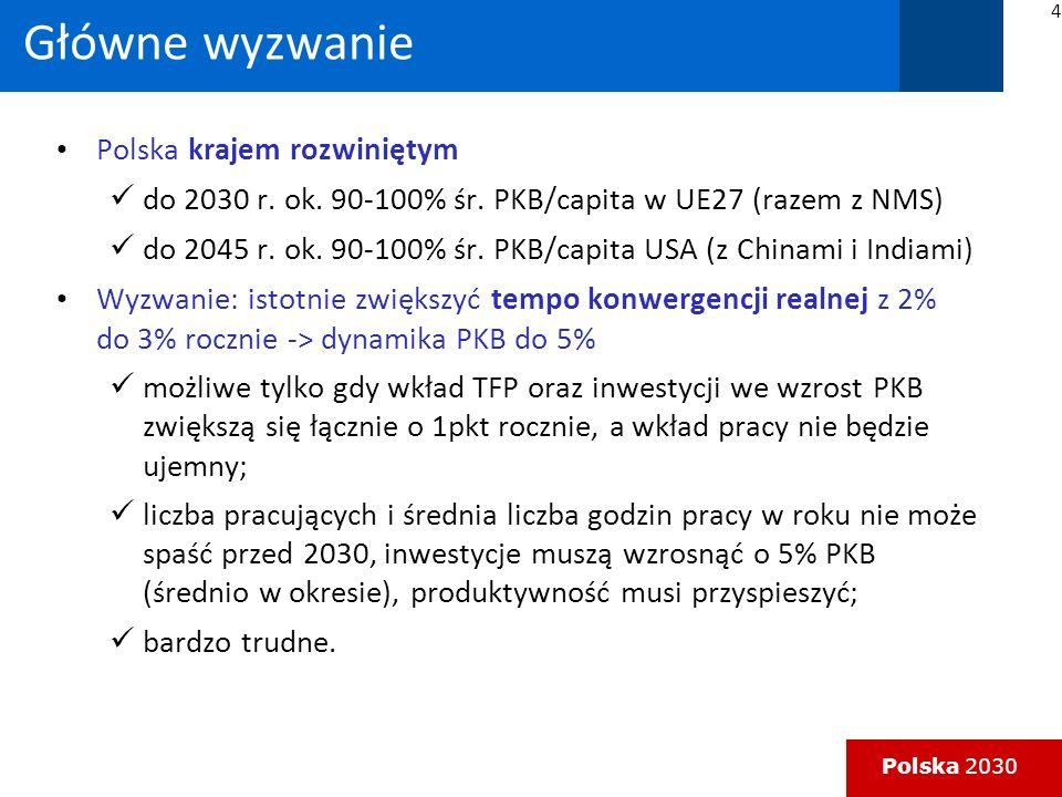 Główne wyzwanie Polska krajem rozwiniętym
