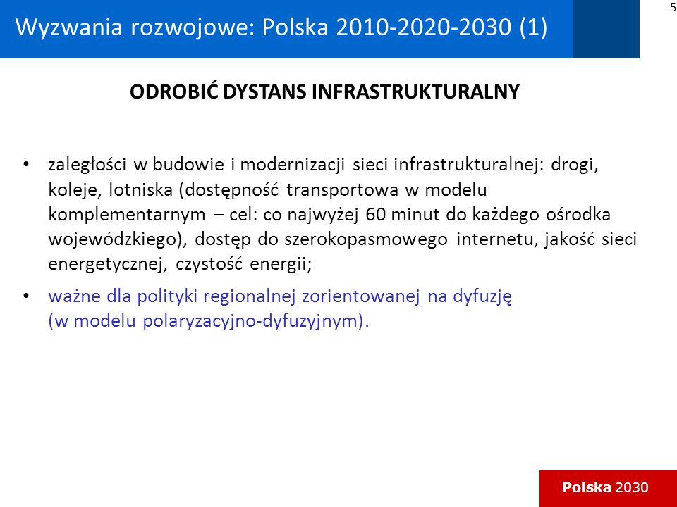 Wyzwania rozwojowe: Polska 2010-2020-2030 (1)