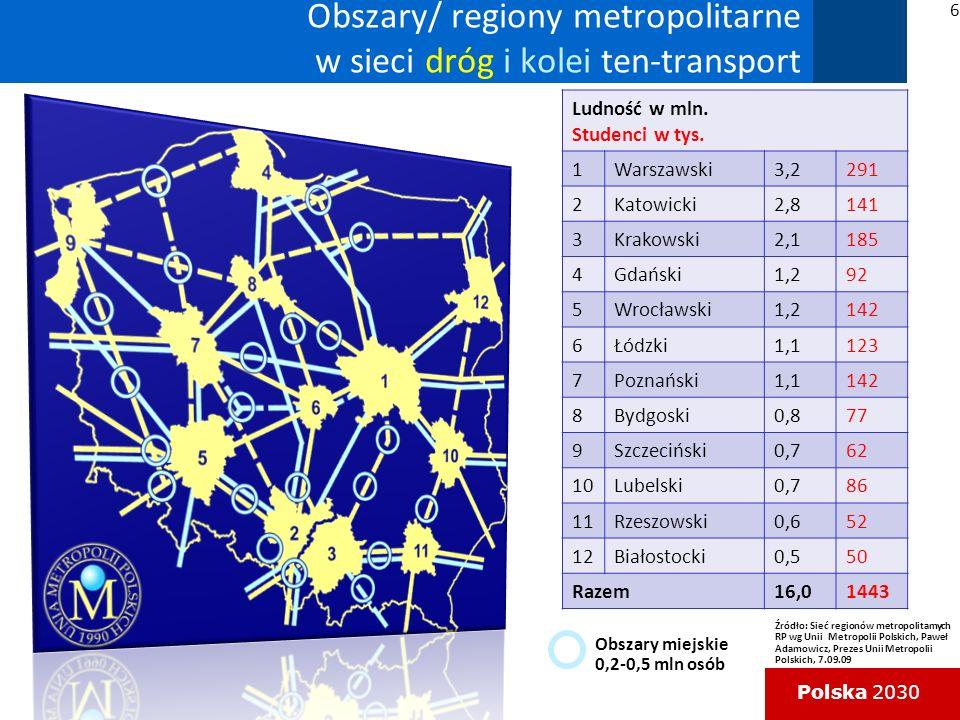 Obszary/ regiony metropolitarne w sieci dróg i kolei ten-transport