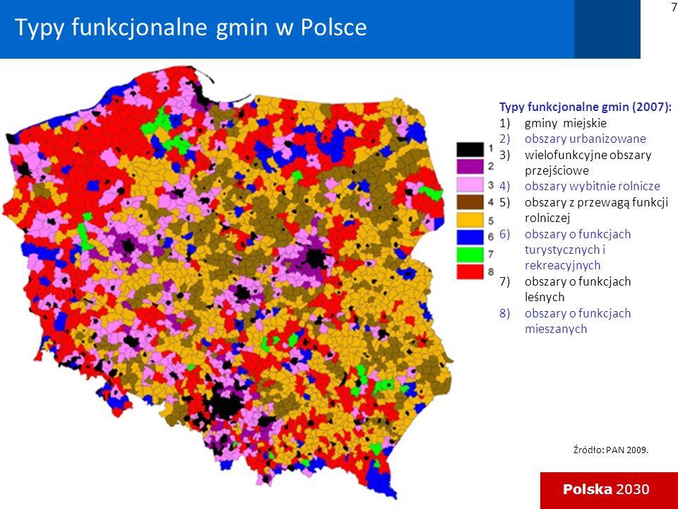 Typy funkcjonalne gmin w Polsce