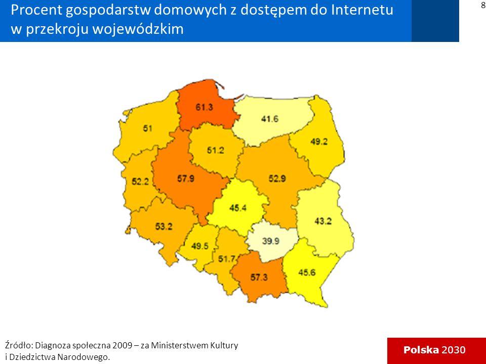 Procent gospodarstw domowych z dostępem do Internetu w przekroju wojewódzkim