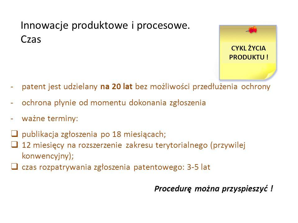 Innowacje produktowe i procesowe. Czas
