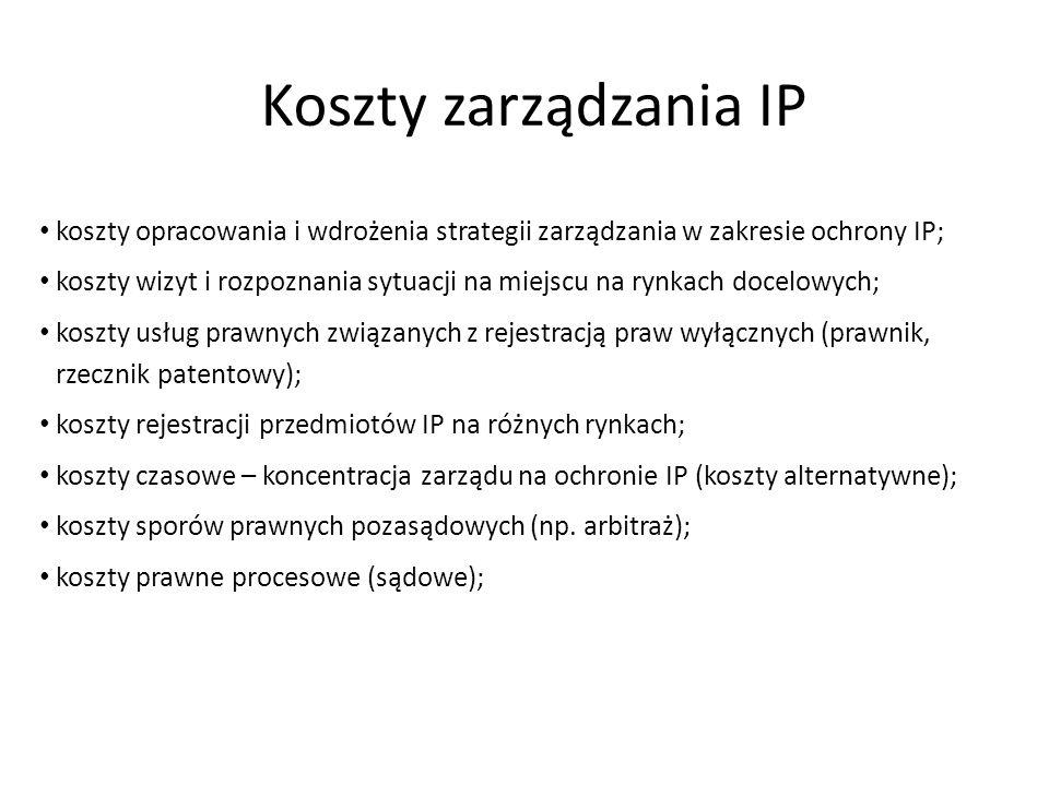 Koszty zarządzania IP koszty opracowania i wdrożenia strategii zarządzania w zakresie ochrony IP;