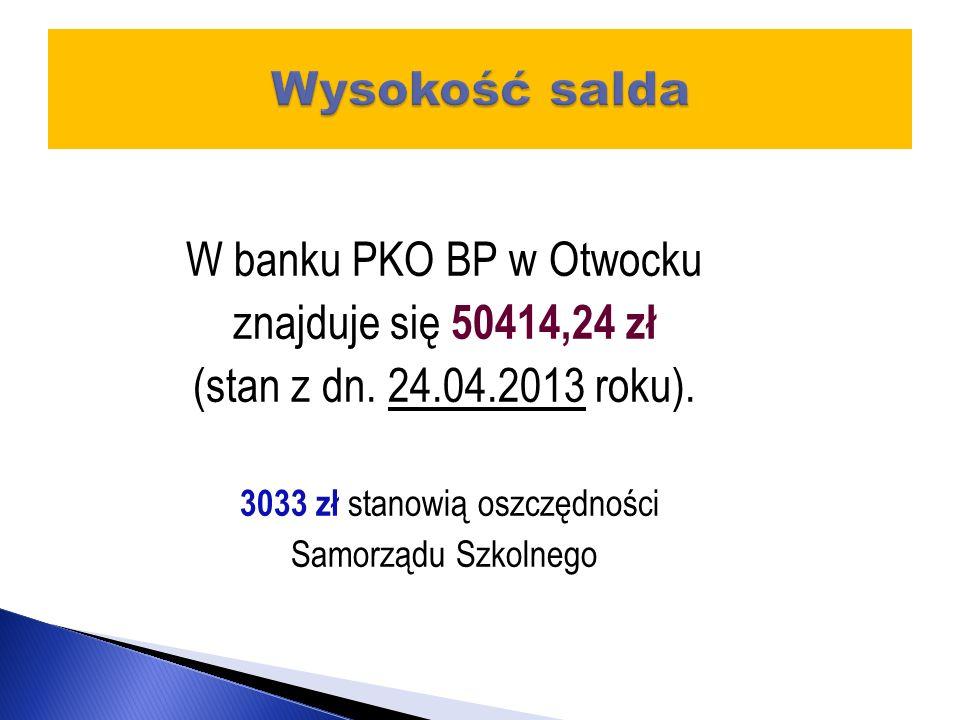 3033 zł stanowią oszczędności