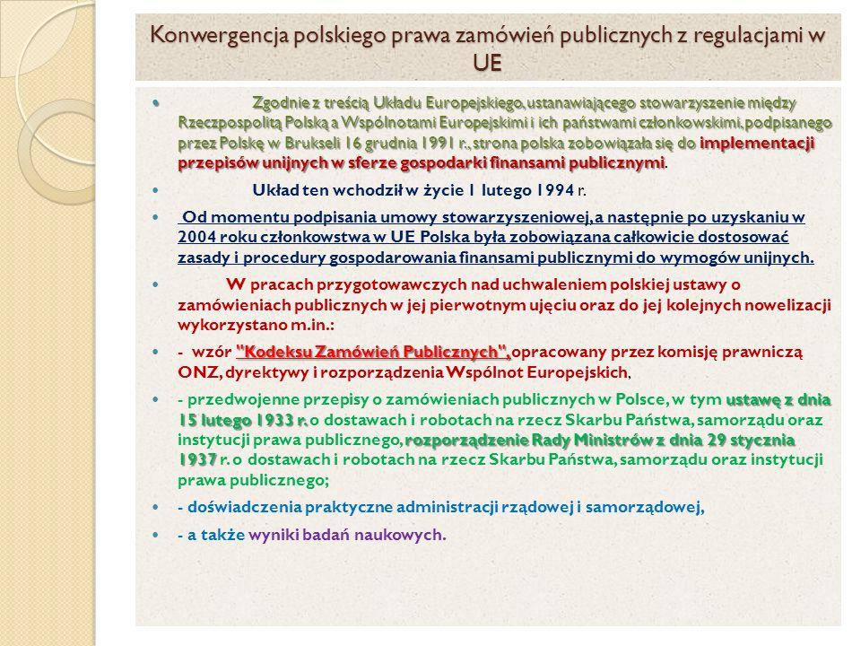 Konwergencja polskiego prawa zamówień publicznych z regulacjami w UE