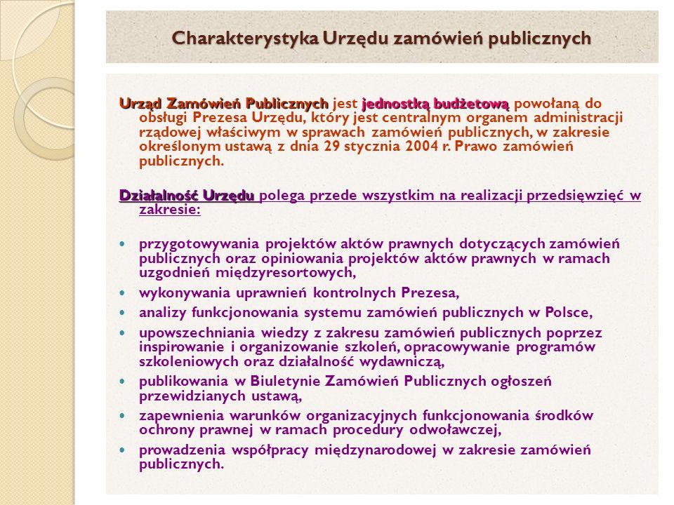 Charakterystyka Urzędu zamówień publicznych