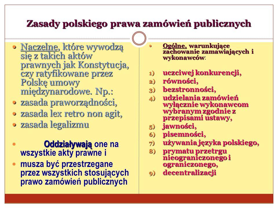 Zasady polskiego prawa zamówień publicznych