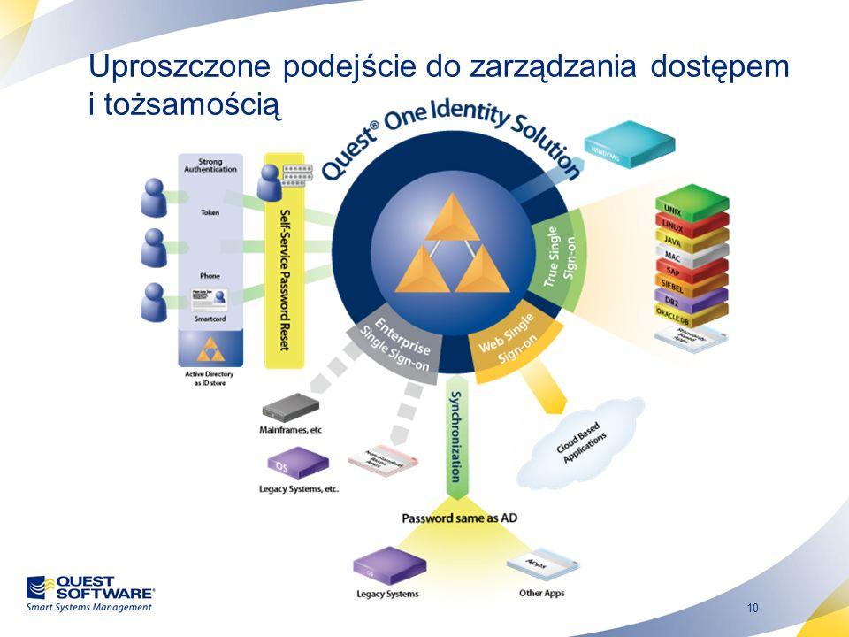 Uproszczone podejście do zarządzania dostępem i tożsamością