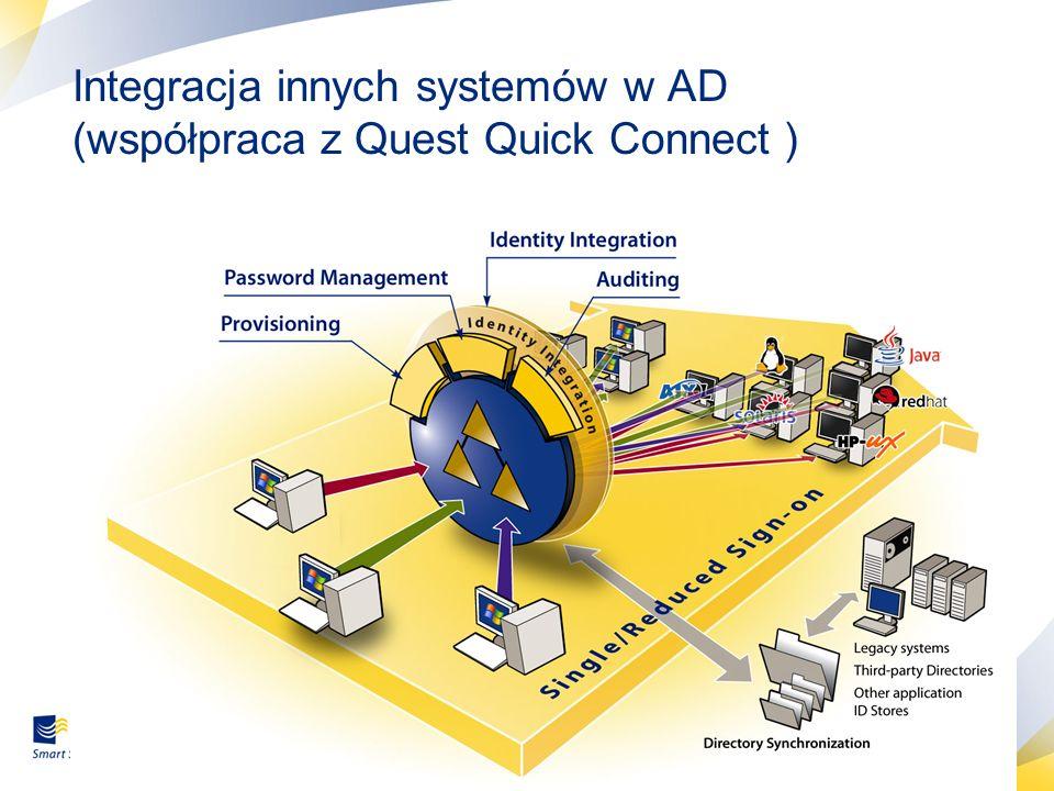Integracja innych systemów w AD (współpraca z Quest Quick Connect )
