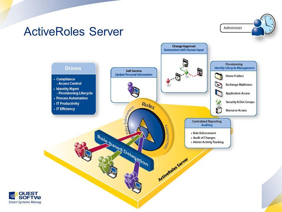 ActiveRoles Server